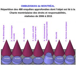 fb-2016-12-09-charte-serie-statistiques-2